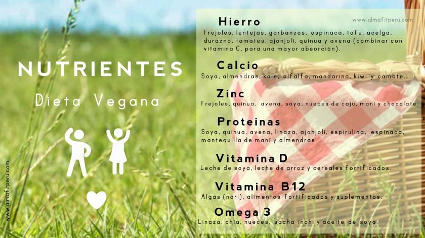 nutrientes veganos